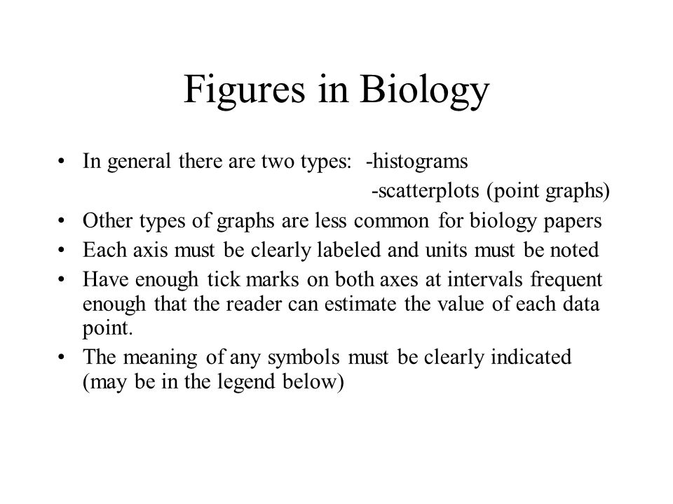 Figures in Biology In general there are two types: -histograms -scatterplots (point graphs) Other types of graphs are less common for biology papers Each axis must be clearly labeled and units must be noted Have enough tick marks on both axes at intervals frequent enough that the reader can estimate the value of each data point.