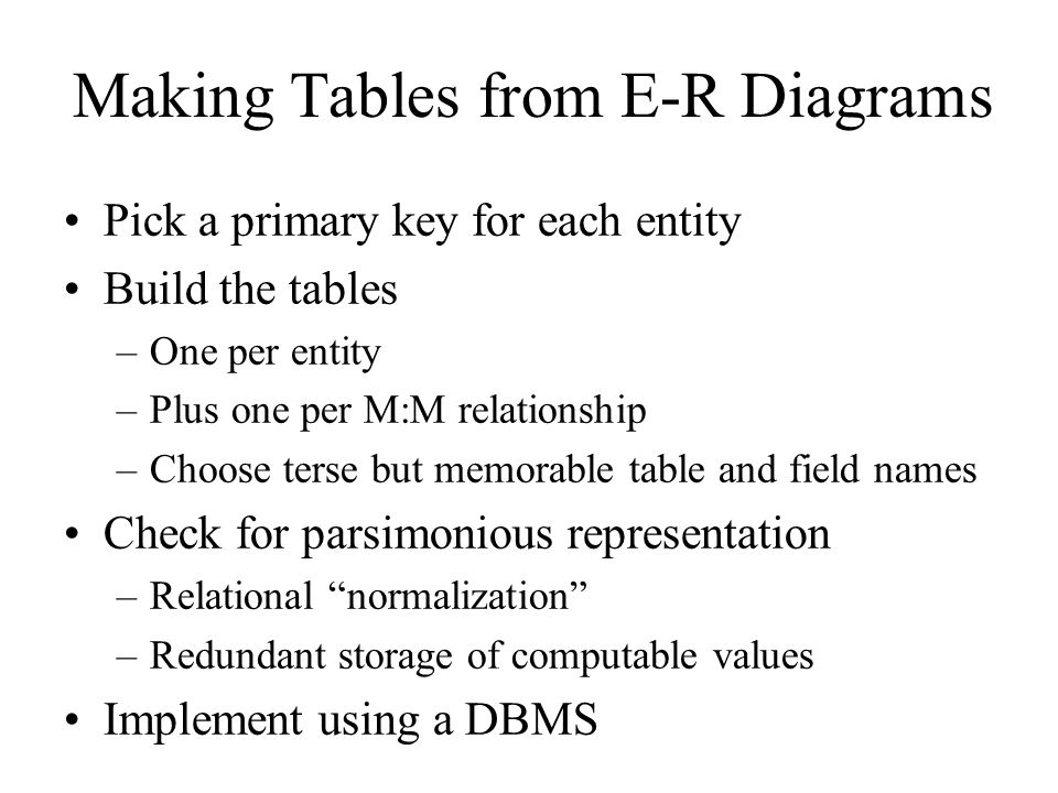 Making Tables from E-R Diagrams Pick a primary key for each entity Build the tables –One per entity –Plus one per M:M relationship –Choose terse but m