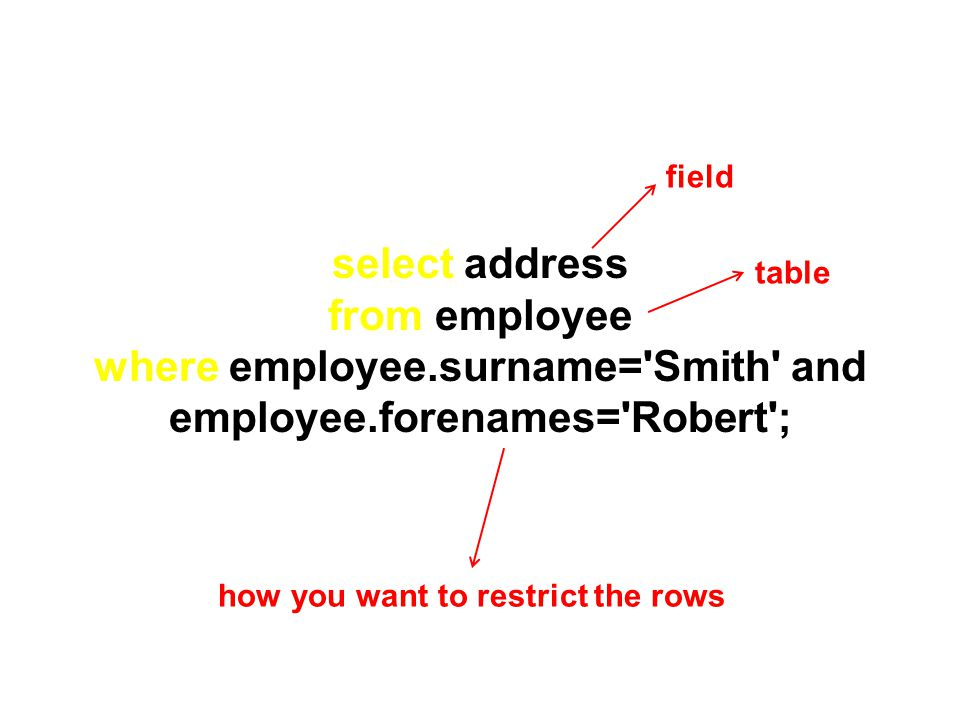 select address from employee where employee.surname='Smith' and employee.forenames='Robert'; field table how you want to restrict the rows