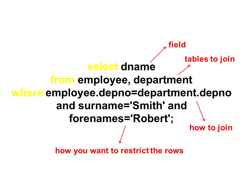 select dname from employee, department where employee.depno=department.depno and surname='Smith' and forenames='Robert'; field tables to join how you