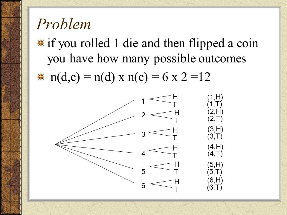 Problem if you rolled 1 die and then flipped a coin you have how many possible outcomes n(d,c) = n(d) x n(c) = 6 x 2 =12 H T H T H T H T H T H T 1 2 3