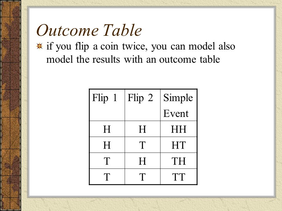 Outcome Table if you flip a coin twice, you can model also model the results with an outcome table Flip 1Flip 2Simple Event HHHH HTHT THTH TTTT