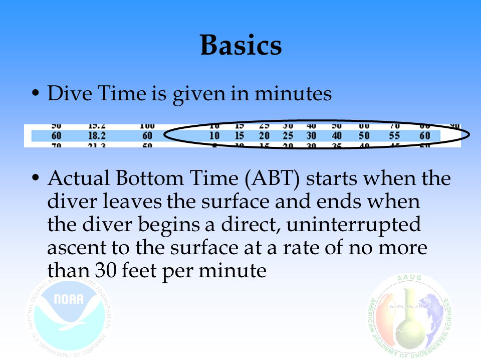 Basics Dive Time is given in minutes Actual Bottom Time (ABT) starts when the diver leaves the surface and ends when the diver begins a direct, uninterrupted ascent to the surface at a rate of no more than 30 feet per minute