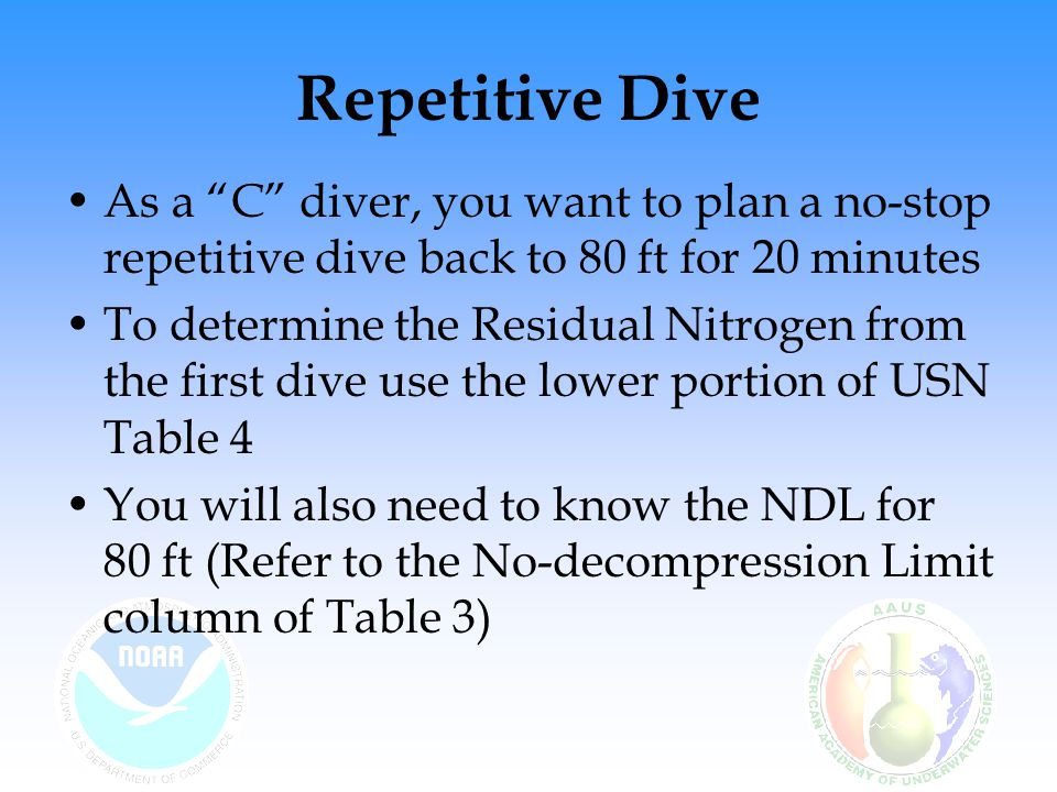 Repetitive Dive As a C diver, you want to plan a no-stop repetitive dive back to 80 ft for 20 minutes To determine the Residual Nitrogen from the first dive use the lower portion of USN Table 4 You will also need to know the NDL for 80 ft (Refer to the No-decompression Limit column of Table 3)