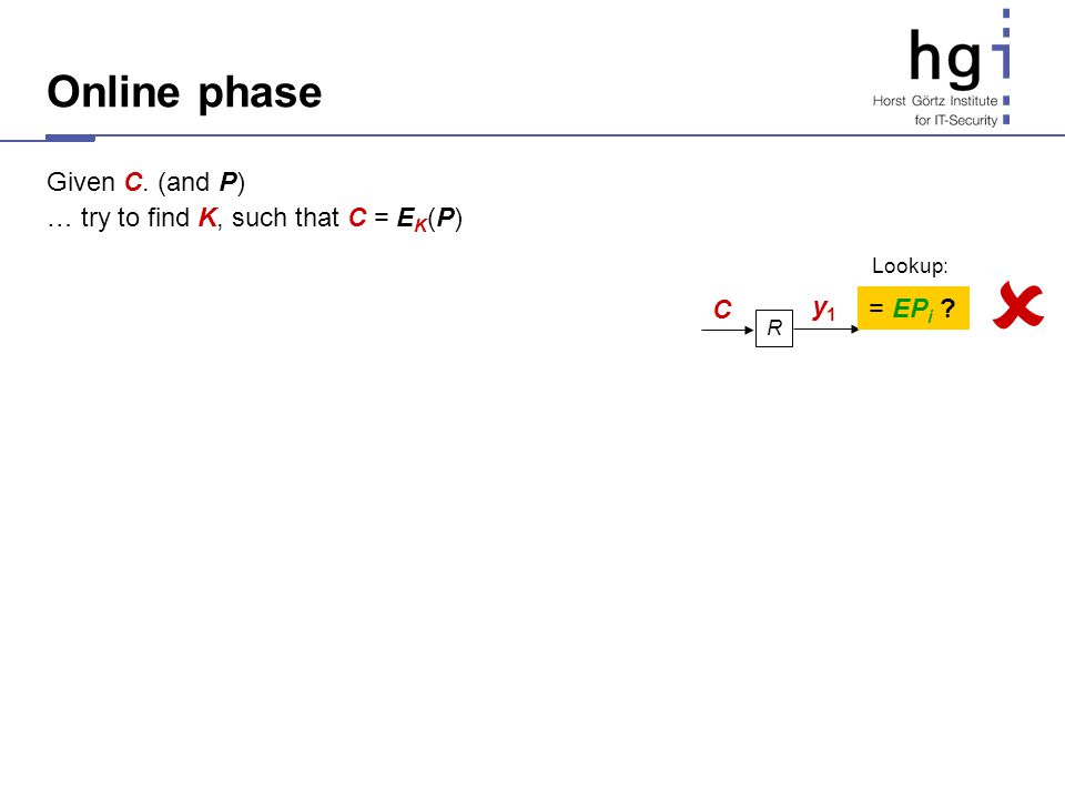 Online phase Given C. (and P) … try to find K, such that C = E K (P) R C y1y1 = EP i ? Lookup: