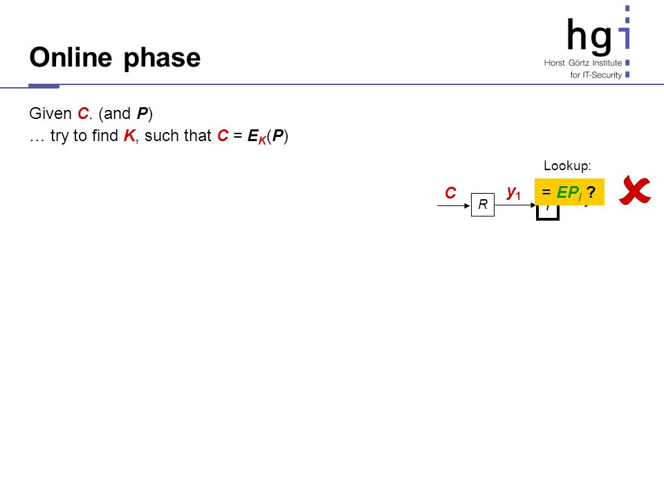 Online phase Given C. (and P) … try to find K, such that C = E K (P) R C y1y1 f y2y2 = EP i ? Lookup: