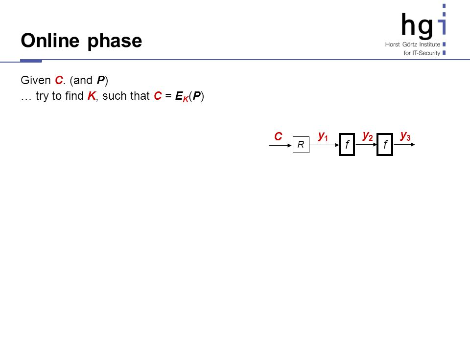 Online phase Given C. (and P) … try to find K, such that C = E K (P) R C y1y1 f y2y2 f y3y3