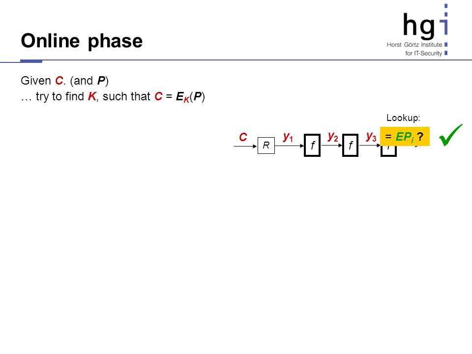 Online phase Given C. (and P) … try to find K, such that C = E K (P) R C y1y1 f y2y2 f y3y3 f y4y4 = EP i ? Lookup: