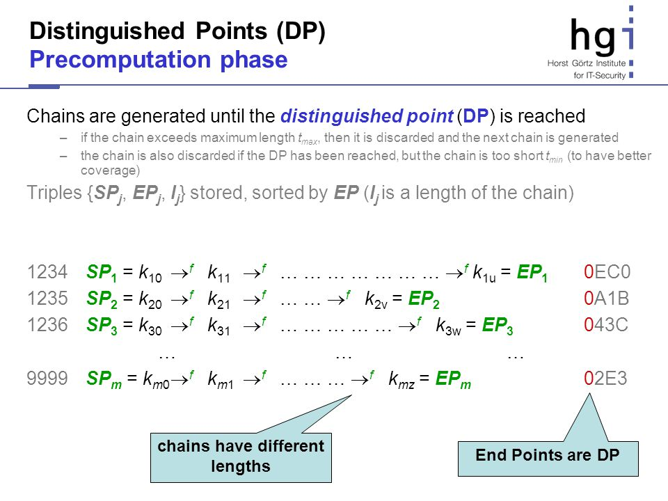 Distinguished Points (DP) Precomputation phase Chains are generated until the distinguished point (DP) is reached –if the chain exceeds maximum length