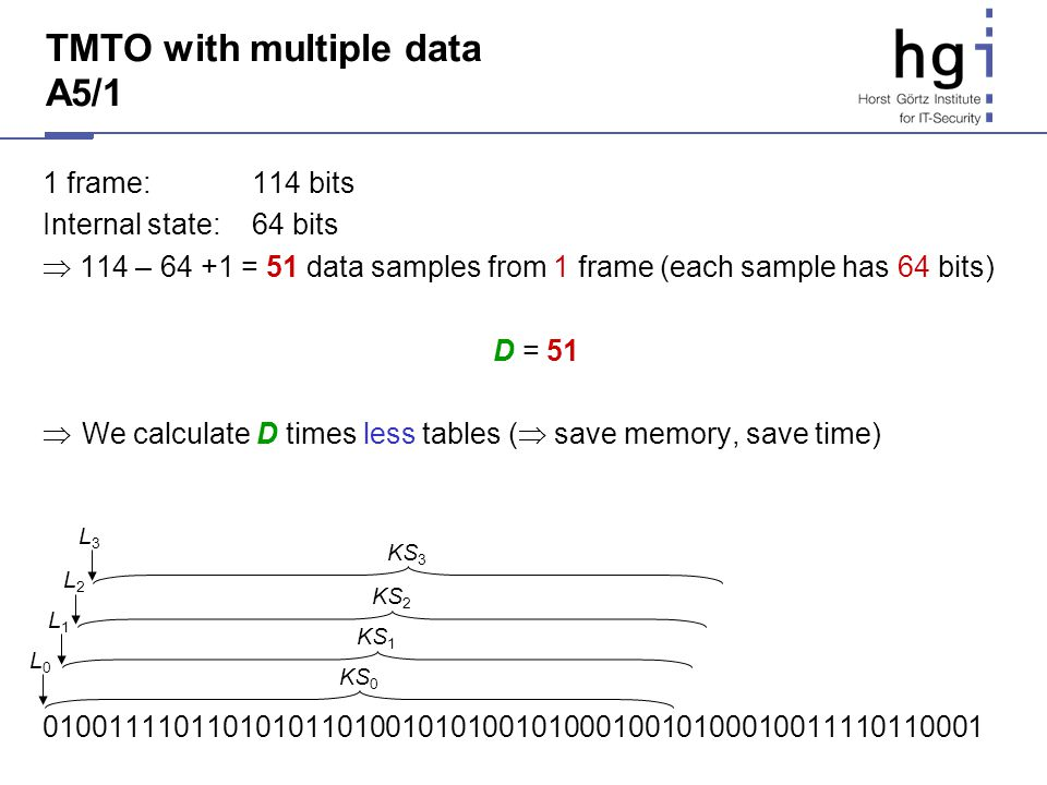 TMTO with multiple data A5/1 1 frame:114 bits Internal state: 64 bits 114 – 64 +1 = 51 data samples from 1 frame (each sample has 64 bits) D = 51 We c