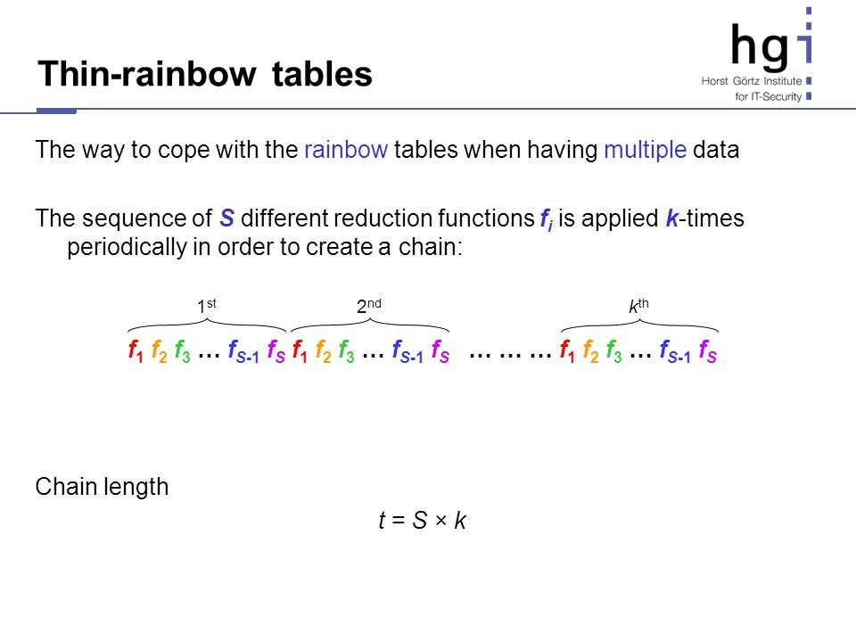 Thin-rainbow tables The way to cope with the rainbow tables when having multiple data The sequence of S different reduction functions f i is applied k