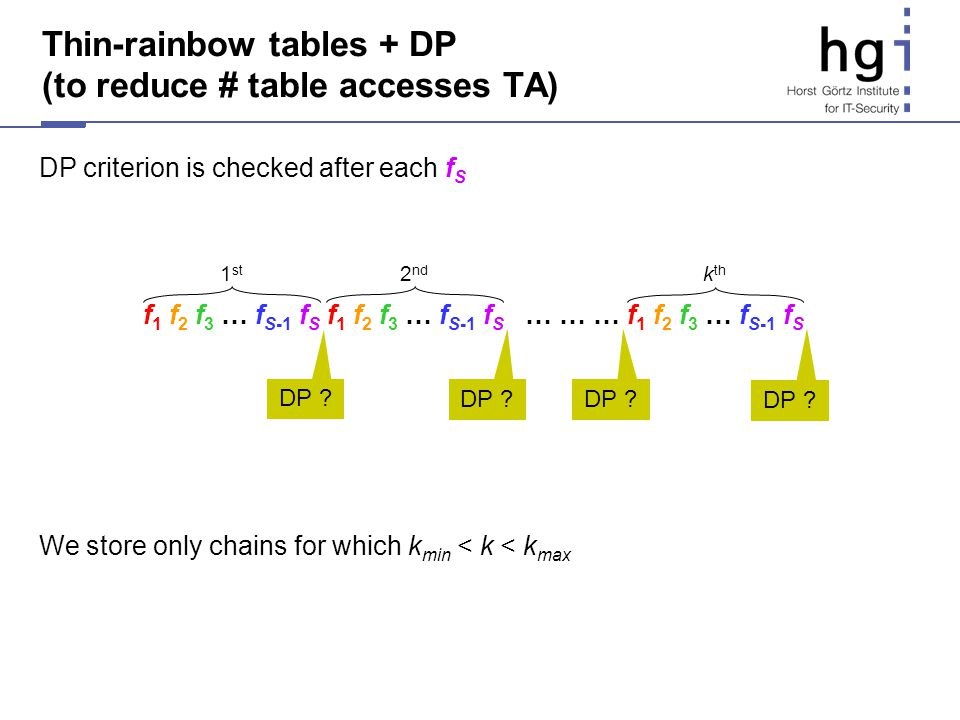 Thin-rainbow tables + DP (to reduce # table accesses TA) DP criterion is checked after each f S f 1 f 2 f 3 … f S-1 f S f 1 f 2 f 3 … f S-1 f S … … …