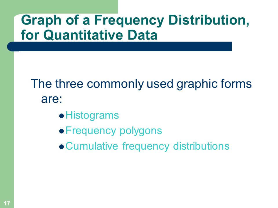 17 Graph of a Frequency Distribution, for Quantitative Data The three commonly used graphic forms are: Histograms Frequency polygons Cumulative freque