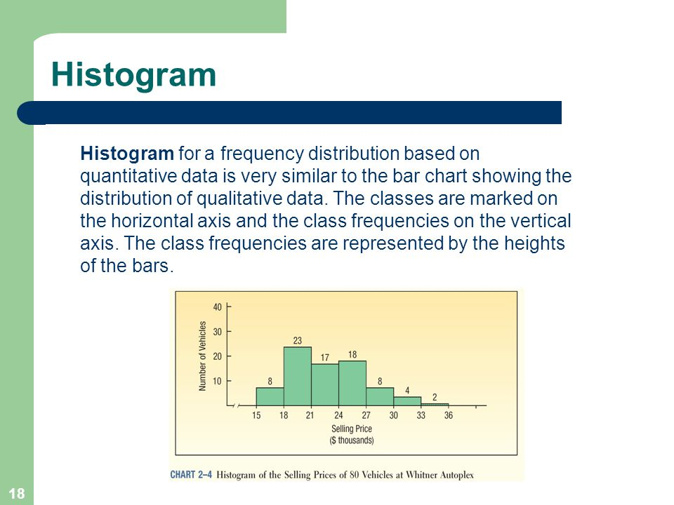 18 Histogram Histogram for a frequency distribution based on quantitative data is very similar to the bar chart showing the distribution of qualitativ