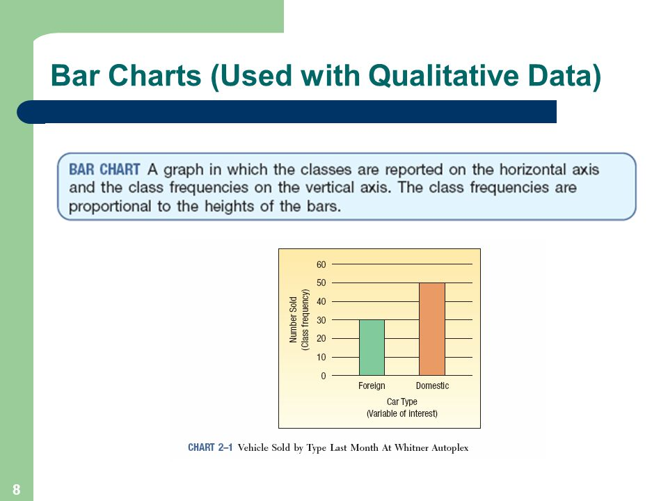 8 Bar Charts (Used with Qualitative Data)