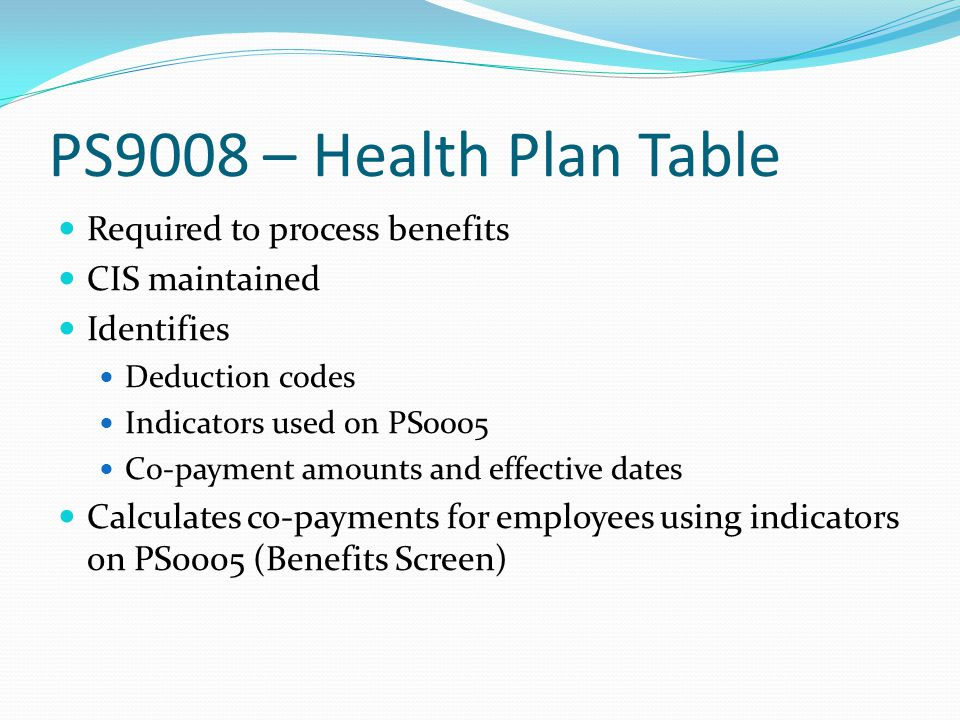 PS9008 – Health Plan Table Required to process benefits CIS maintained Identifies Deduction codes Indicators used on PS0005 Co-payment amounts and effective dates Calculates co-payments for employees using indicators on PS0005 (Benefits Screen)