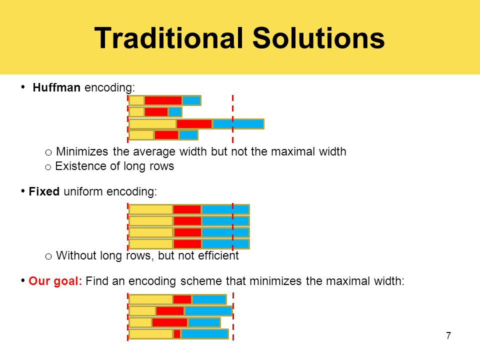 Huffman encoding: o Minimizes the average width but not the maximal width o Existence of long rows Fixed uniform encoding: o Without long rows, but not efficient Our goal: Find an encoding scheme that minimizes the maximal width: Traditional Solutions 7