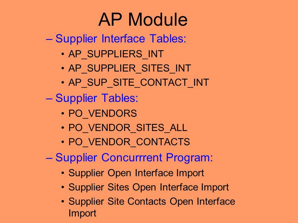 AP Module –AP Invoice Interface Tables: AP_INVOICES_INTERFACE AP_INVOICE_LINES_INTERFACE –AP Invoice Tables: AP_BATCHES_ALL AP_INVOICES_ALL AP_INVOICE_LINES_ALL –AP Invoice Concurrrent Program: Payables Open Interface Import