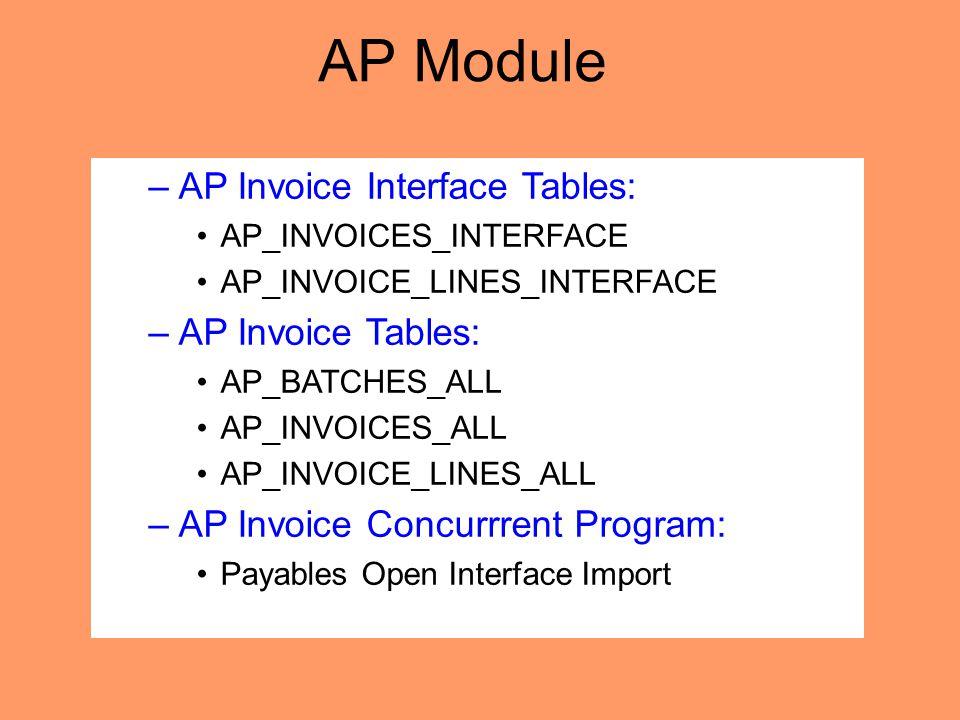 AR Module –Customer Interface Tables: RA_CUSTOMERS_INTERFACE_ALL RA_CUSTOMER_PROFILES_INTERFACE RA_CUSTOMER_CONTACT_PHONES_INTERFA CE –Customer Tables: AR_CUSTOMERS Customer Concurrrent Program: - Customer Interface