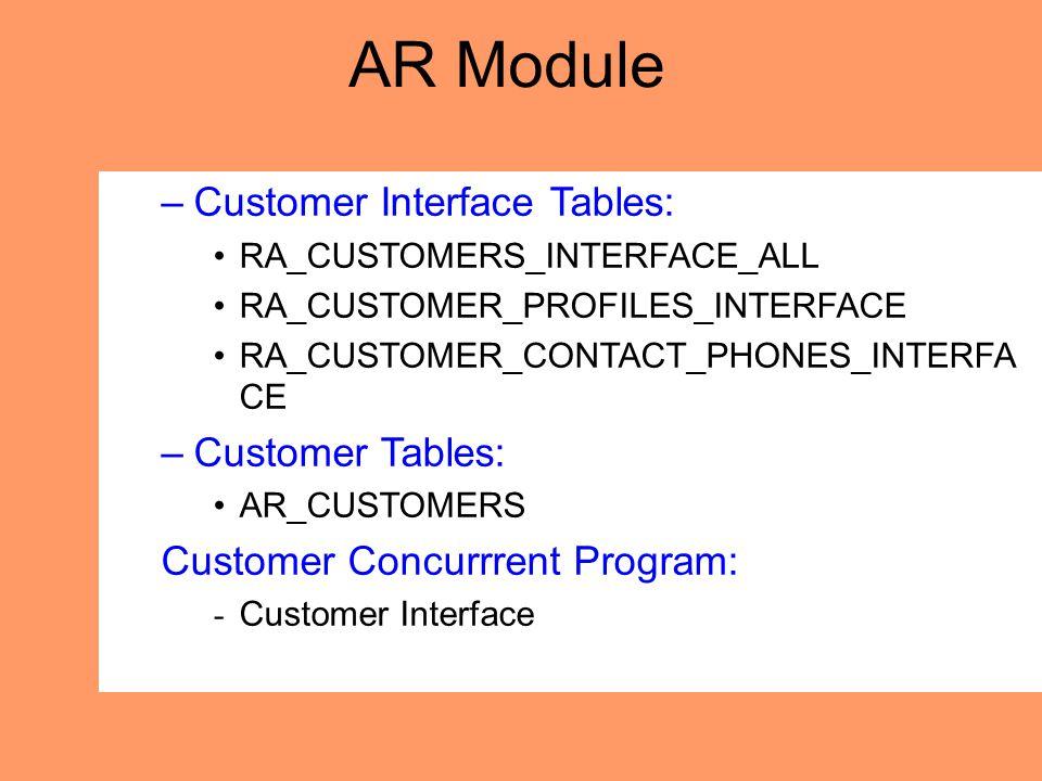 AR Module –AR Interface Tables: RA_INTERFACE_LINES_ALL –AR Invoice Tables: RA_CUSTOMER_TRX_ALL RA_CUSTOMER_TRX_LINES_ALL –AR Invoice Concurrrent Program: - Autoinvoice Master Program