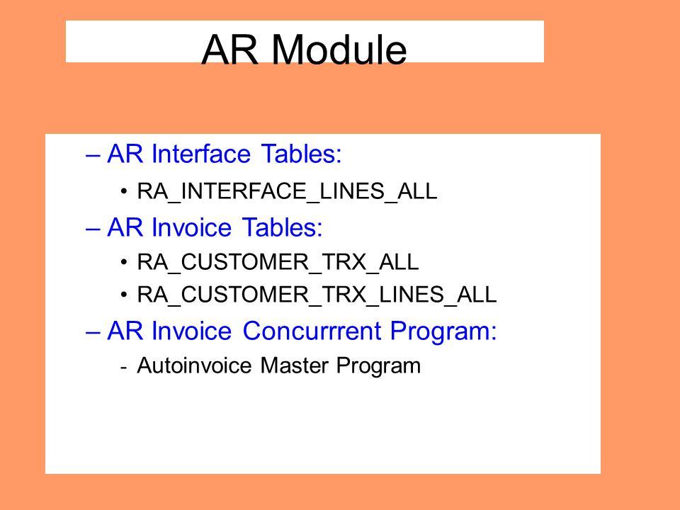 GL Module –GL Transaction Interface Tables: GL_INTERFACE –GL Transaction Tables: GL_JE_BATCHES GL_JE_HEADERS GL_JE_LINES –GL Transaction Concurrrent Program: - Journal Import Run