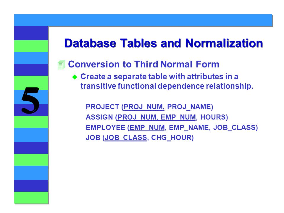 5 5 4Conversion to Third Normal Form u Create a separate table with attributes in a transitive functional dependence relationship. PROJECT (PROJ_NUM,
