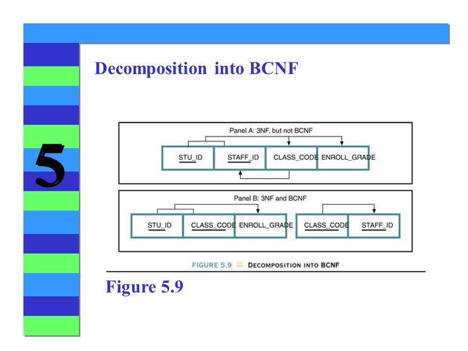 5 5 Decomposition into BCNF Figure 5.9