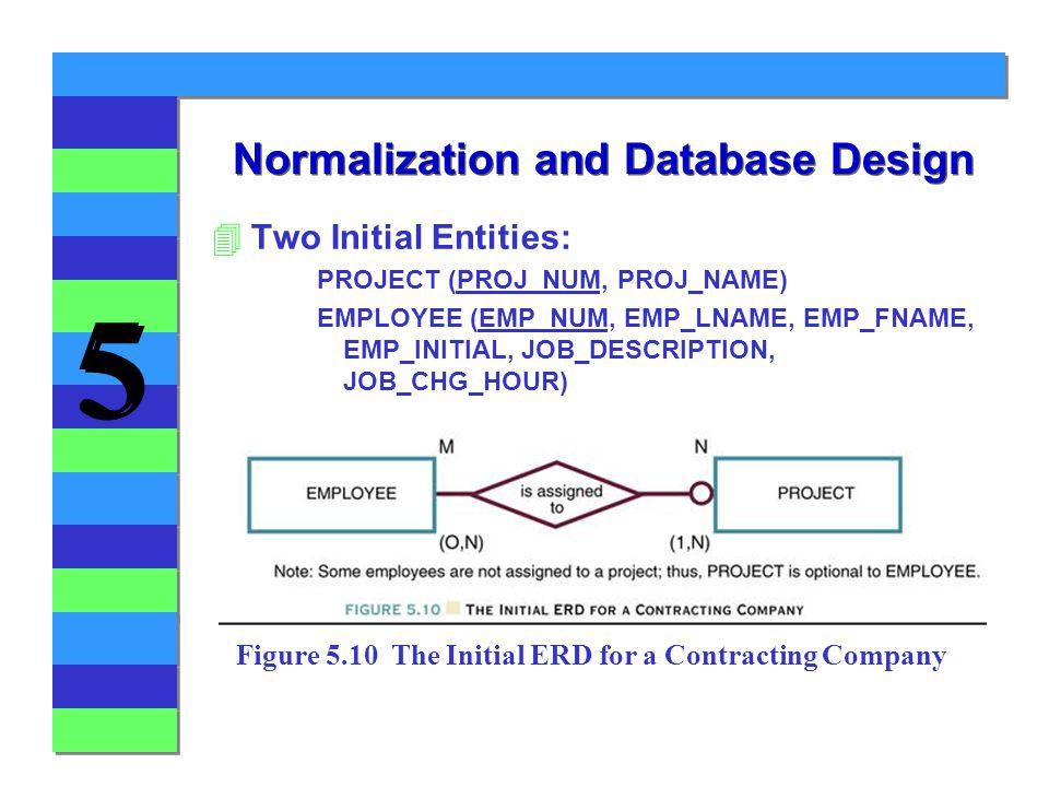 5 5 4Two Initial Entities: PROJECT (PROJ_NUM, PROJ_NAME) EMPLOYEE (EMP_NUM, EMP_LNAME, EMP_FNAME, EMP_INITIAL, JOB_DESCRIPTION, JOB_CHG_HOUR) Normaliz