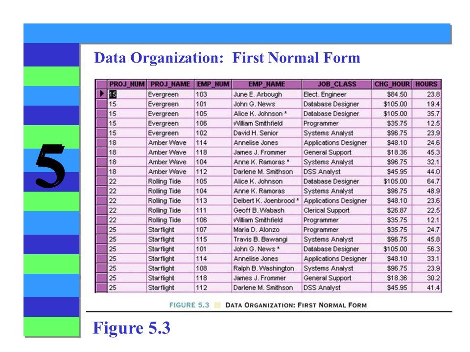 5 5 Data Organization: First Normal Form Figure 5.3
