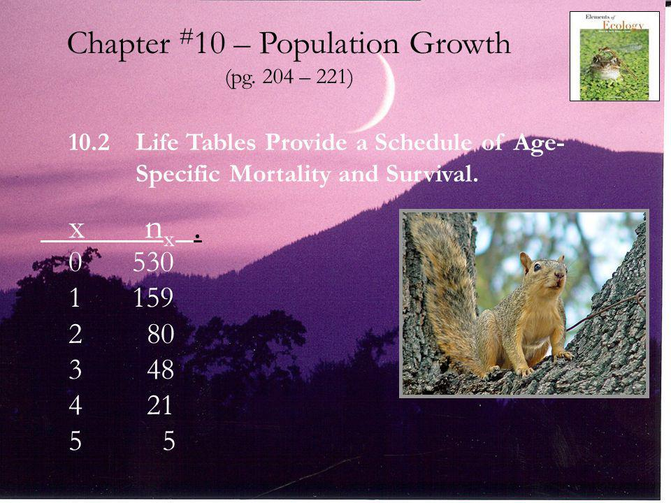 Chapter # 10 – Population Growth (pg.