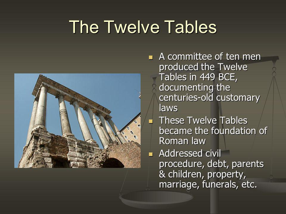 From Republic to Empire As the Roman republic grew and transformed into an empire, the population became more diverse As the Roman republic grew and transformed into an empire, the population became more diverse Legal questions involved Roman citizens as well as non-citizens to whom the civil laws did not apply Legal questions involved Roman citizens as well as non-citizens to whom the civil laws did not apply This led to the development of the law of nations that applied to everyone This led to the development of the law of nations that applied to everyone
