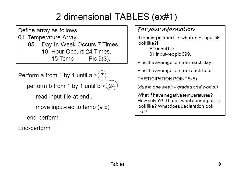 Tables9 Define array as follows: 01 Temperature-Array.