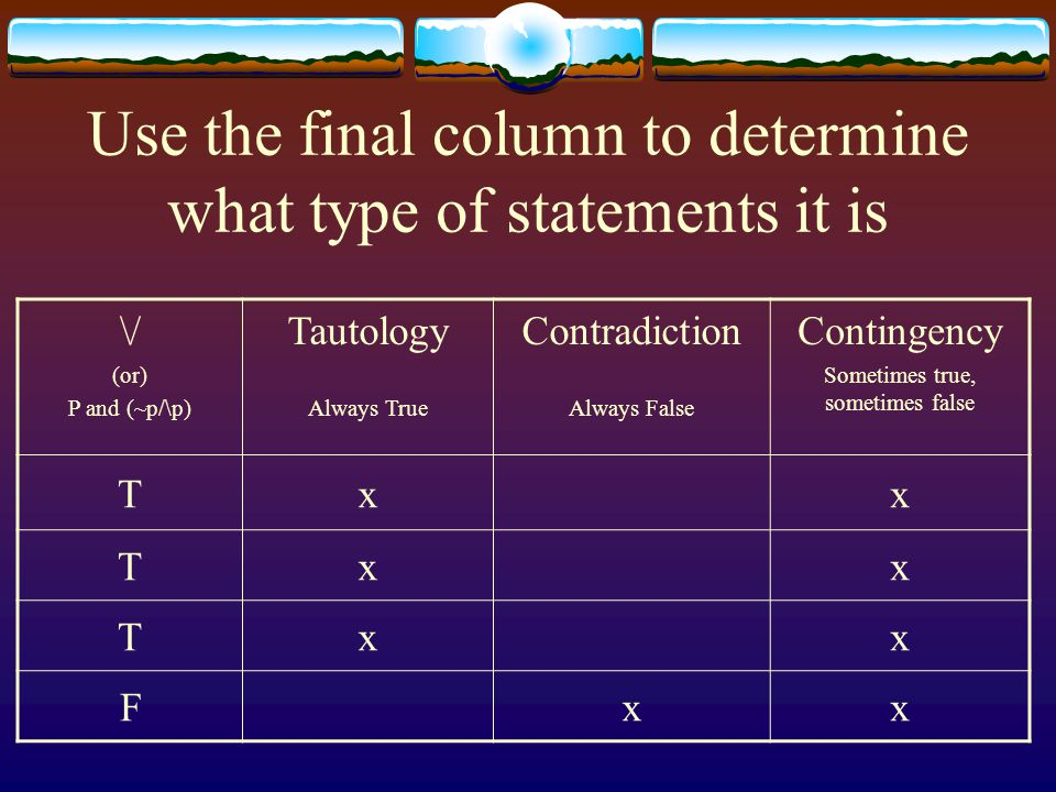 Use the final column to determine what type of statements it is \/ (or) P and (~p/\p) Tautology Always True Contradiction Always False Contingency Som