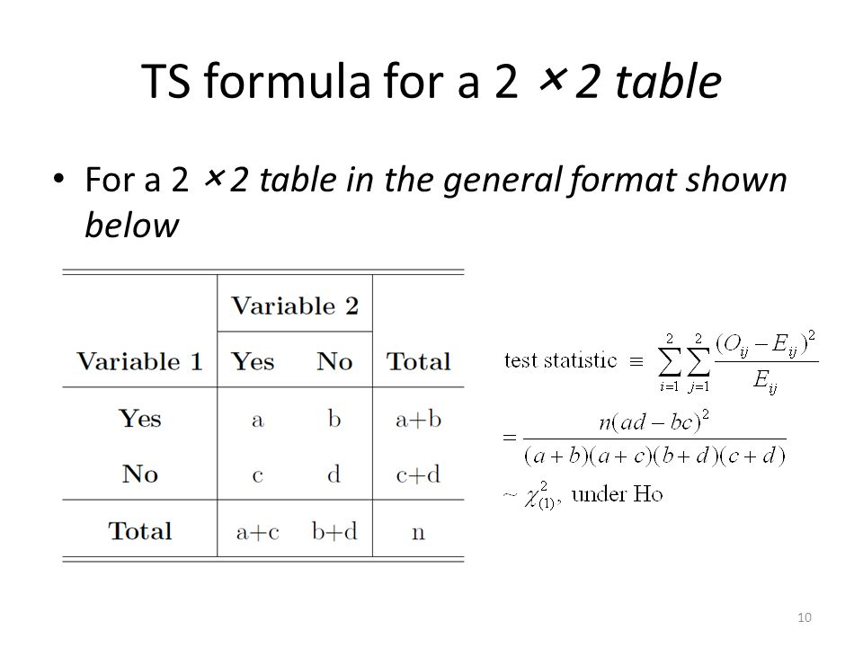 TS formula for a 2 × 2 table For a 2 × 2 table in the general format shown below 10