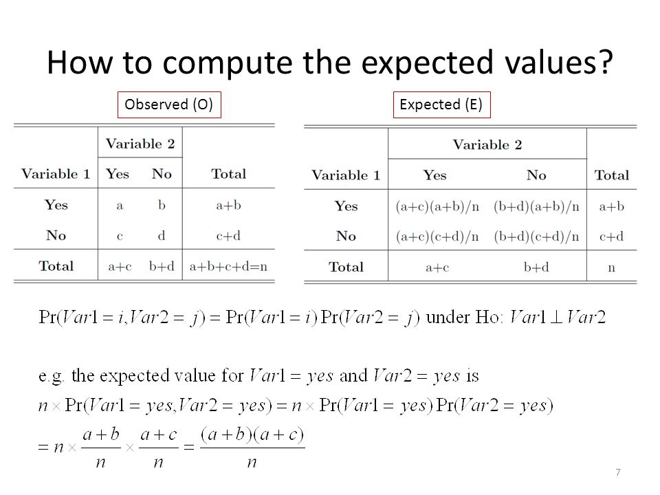 How to compute the expected values? 7 Observed (O)Expected (E)