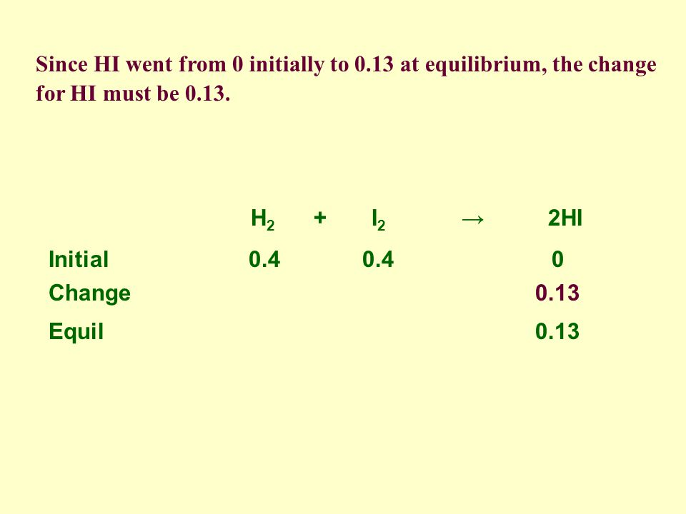H 2 + I 2 2HI Initial 0.4 0.4 0 Change Equil 0.13 Note certain characteristics of the ICE table.