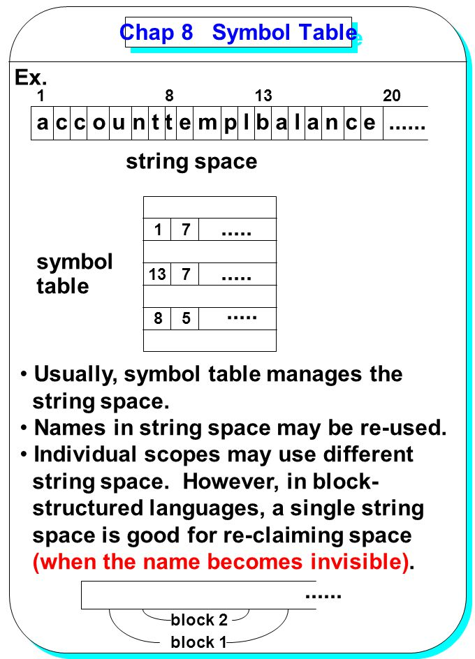 YANG Chap 8 Symbol Table Ex. a c c o u n t t e m p l b a l a n c e...... 181320 string space symbol table Usually, symbol table manages the string spa