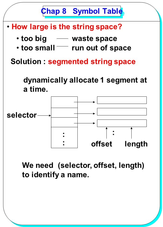 YANG Chap 8 Symbol Table How large is the string space? too big waste space too small run out of space Solution : segmented string space dynamically a