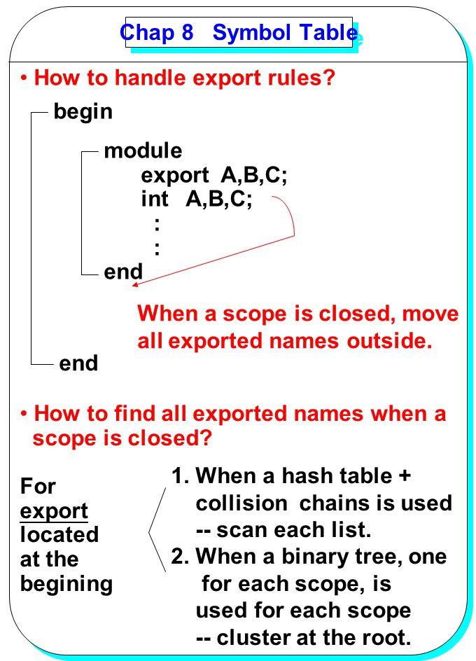 YANG Chap 8 Symbol Table How to handle export rules? begin module export A,B,C; int A,B,C; : end When a scope is closed, move all exported names outsi