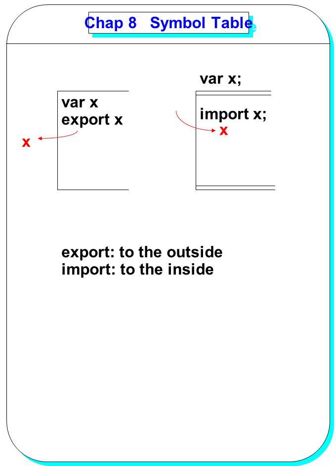 YANG Chap 8 Symbol Table var x export x x var x; import x; x export: to the outside import: to the inside
