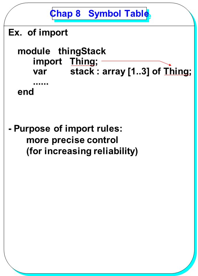 YANG Chap 8 Symbol Table Ex. of import module thingStack import Thing; var stack : array [1..3] of Thing;...... end - Purpose of import rules: more pr