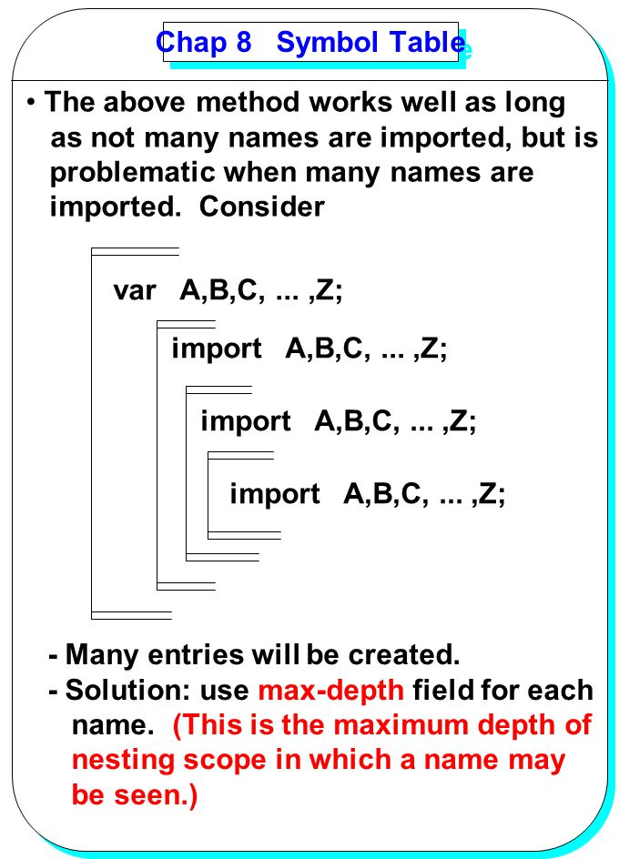 YANG Chap 8 Symbol Table The above method works well as long as not many names are imported, but is problematic when many names are imported. Consider