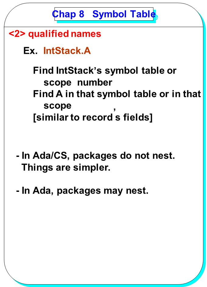 YANG Chap 8 Symbol Table qualified names Ex. IntStack.A Find IntStack s symbol table or scope number Find A in that symbol table or in that scope [sim