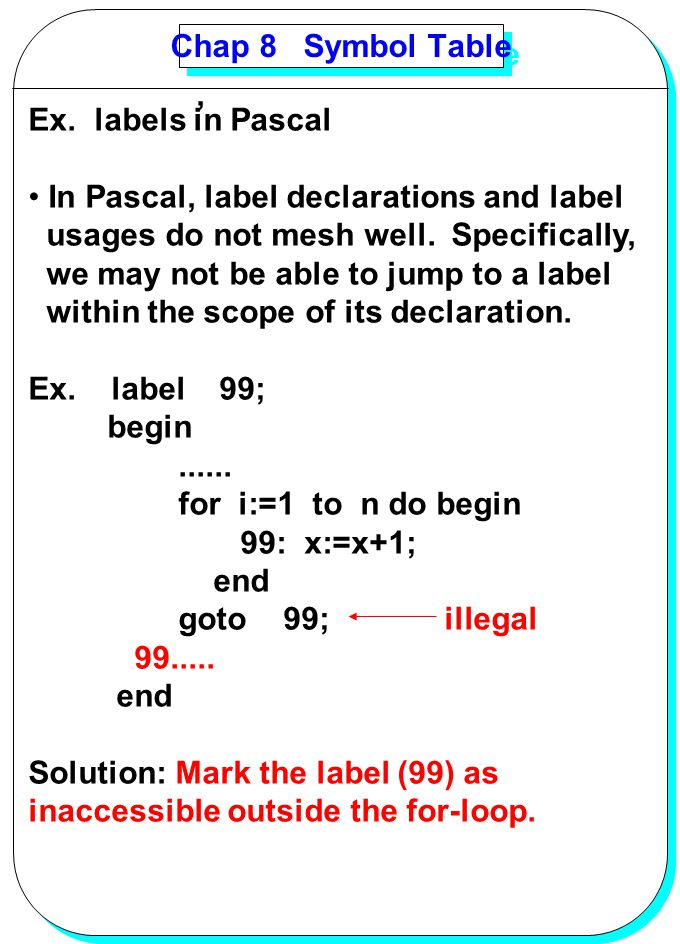 YANG Chap 8 Symbol Table Ex. labels in Pascal In Pascal, label declarations and label usages do not mesh well. Specifically, we may not be able to jum