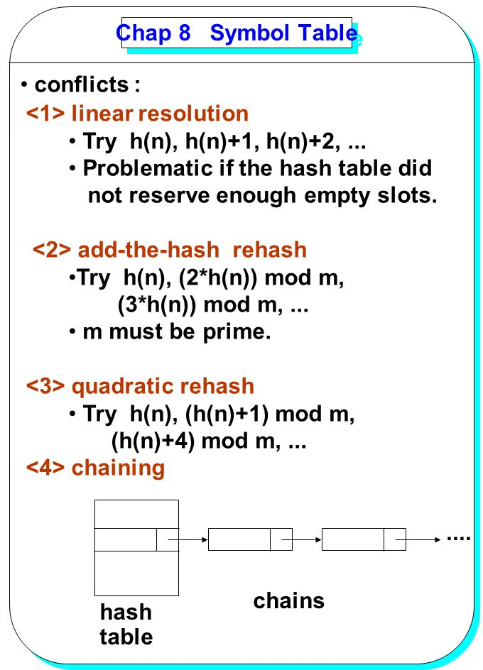 YANG Chap 8 Symbol Table conflicts : linear resolution Try h(n), h(n)+1, h(n)+2,... Problematic if the hash table did not reserve enough empty slots.