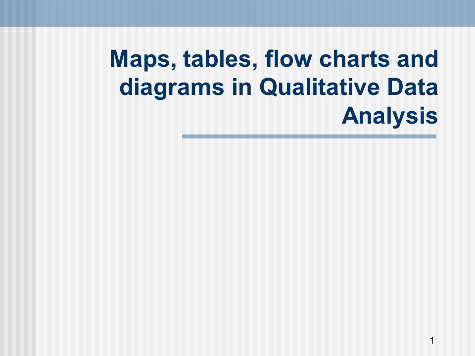 Slide 22 Cluster plot of cases Job searching