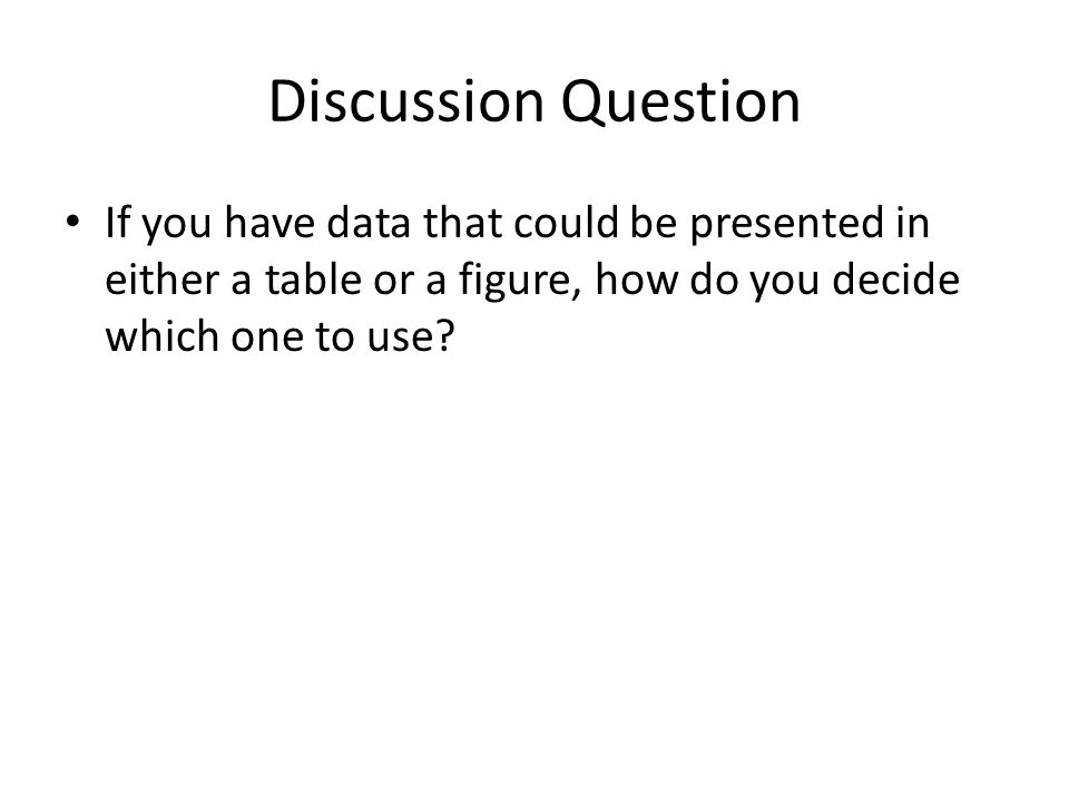 Discussion Question If you have data that could be presented in either a table or a figure, how do you decide which one to use