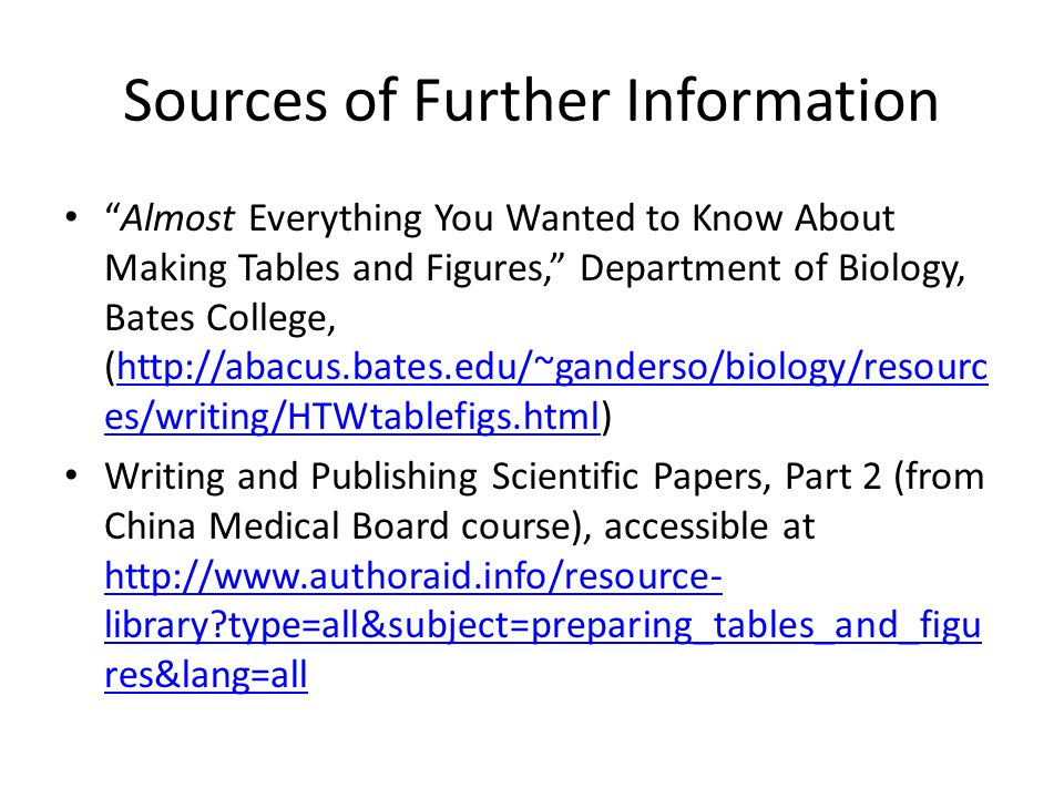 Sources of Further Information Almost Everything You Wanted to Know About Making Tables and Figures, Department of Biology, Bates College, (http://abacus.bates.edu/~ganderso/biology/resourc es/writing/HTWtablefigs.html)http://abacus.bates.edu/~ganderso/biology/resourc es/writing/HTWtablefigs.html Writing and Publishing Scientific Papers, Part 2 (from China Medical Board course), accessible at http://www.authoraid.info/resource- library type=all&subject=preparing_tables_and_figu res&lang=all http://www.authoraid.info/resource- library type=all&subject=preparing_tables_and_figu res&lang=all