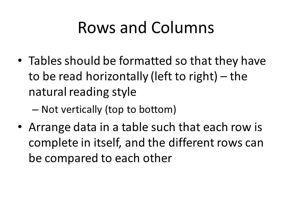 Rows and Columns Tables should be formatted so that they have to be read horizontally (left to right) – the natural reading style – Not vertically (top to bottom) Arrange data in a table such that each row is complete in itself, and the different rows can be compared to each other