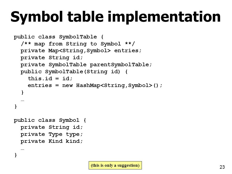 23 Symbol table implementation public class SymbolTable { /** map from String to Symbol **/ private Map entries; private String id; private SymbolTable parentSymbolTable; public SymbolTable(String id) { this.id = id; entries = new HashMap (); } … } public class Symbol { private String id; private Type type; private Kind kind; … } (this is only a suggestion)